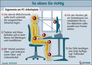 bitkom, ergonomie
